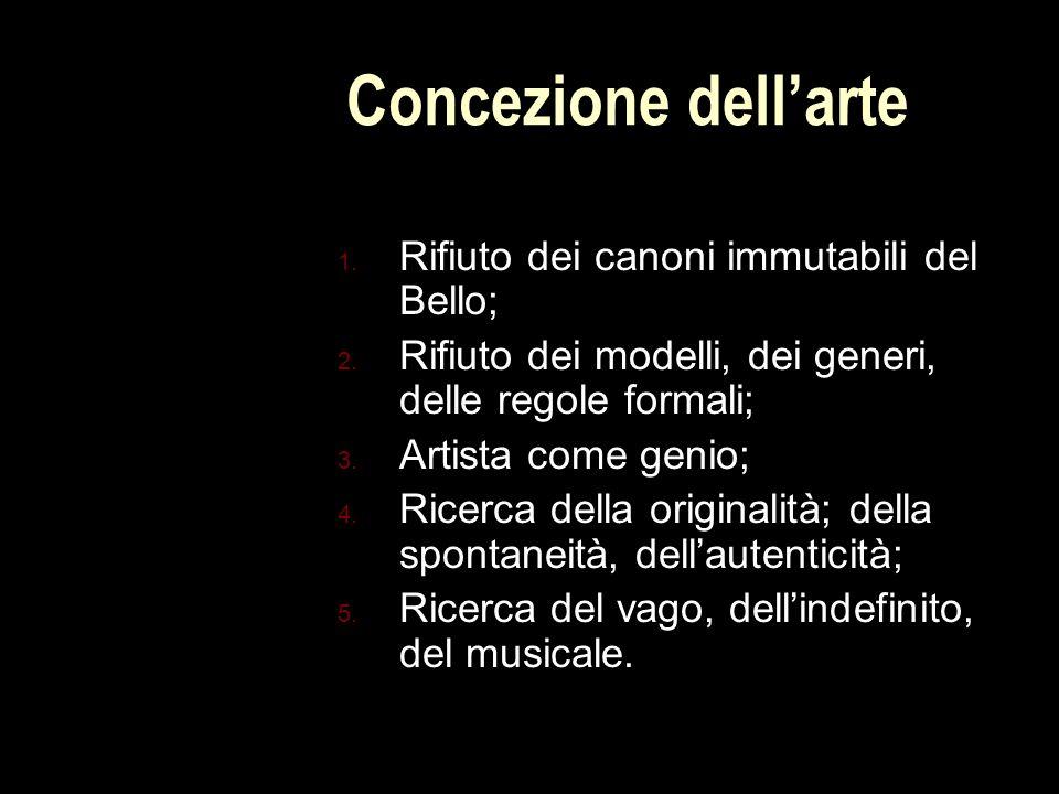 Concezione dell'arte Rifiuto dei canoni immutabili del Bello;
