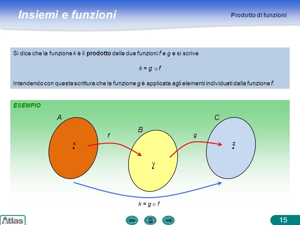 A B C f Prodotto di funzioni