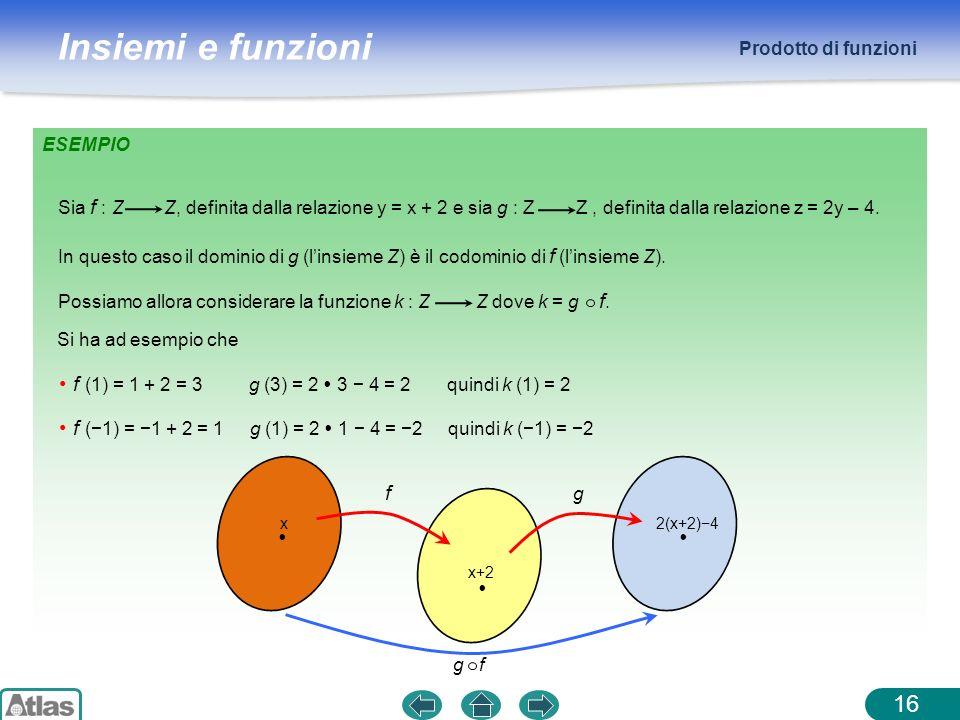 f (1) = 1 + 2 = 3 g (3) = 2  3 − 4 = 2 quindi k (1) = 2