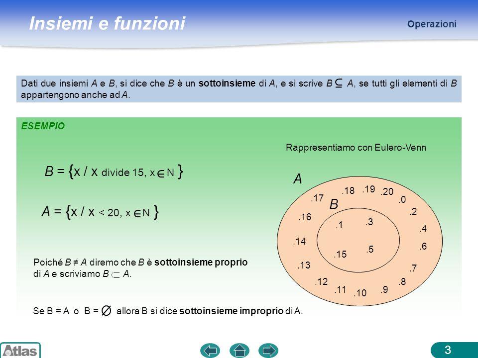 B = {x / x divide 15, x N } A B A = {x / x < 20, x N } Operazioni