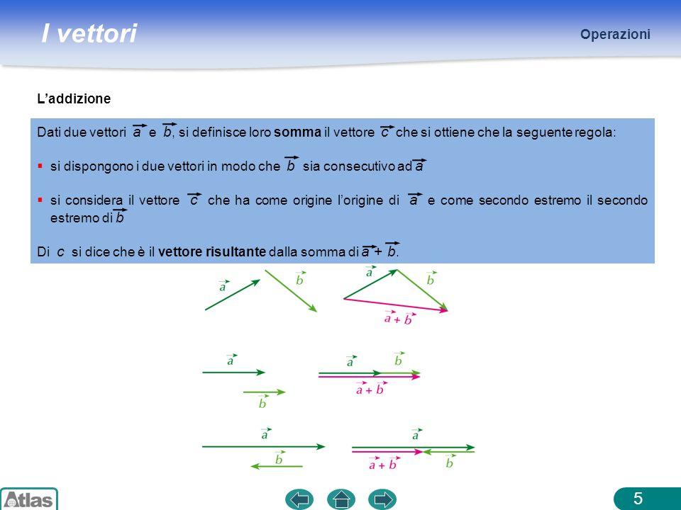 Operazioni L'addizione. Dati due vettori a e b, si definisce loro somma il vettore c che si ottiene che la seguente regola:
