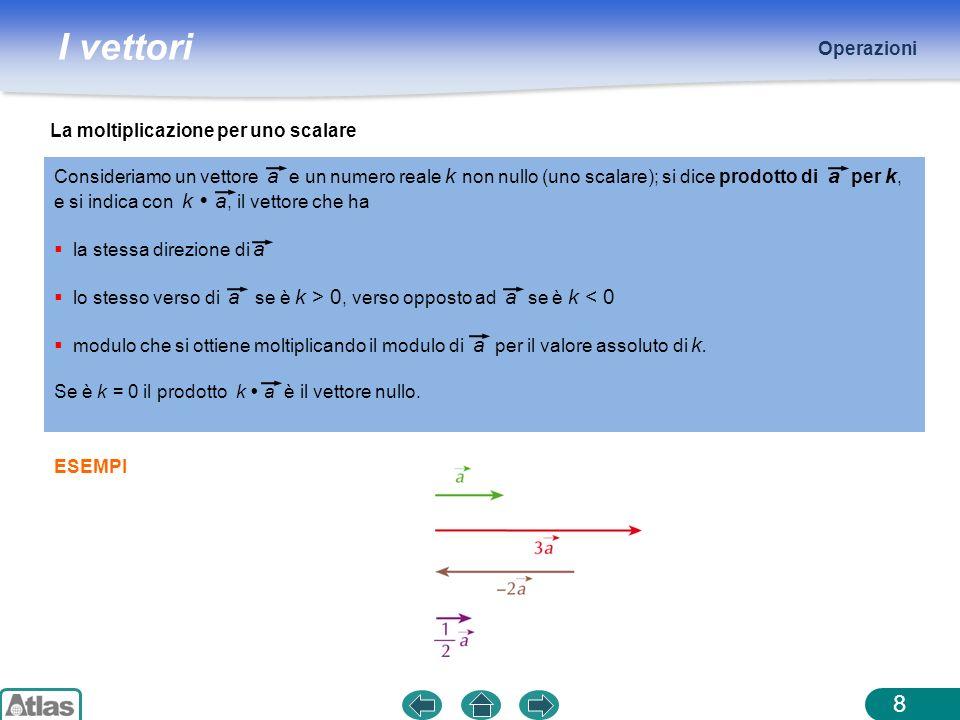 Operazioni La moltiplicazione per uno scalare.