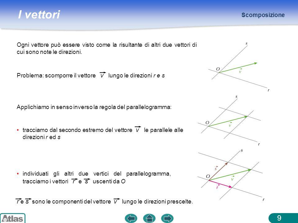 r e s sono le componenti del vettore v lungo le direzioni prescelte.