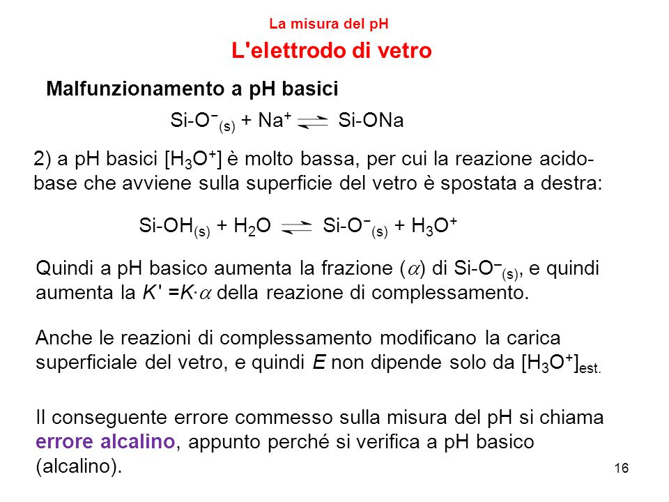L elettrodo di vetro Malfunzionamento a pH basici
