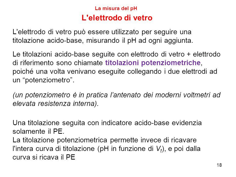 La misura del pH L elettrodo di vetro.