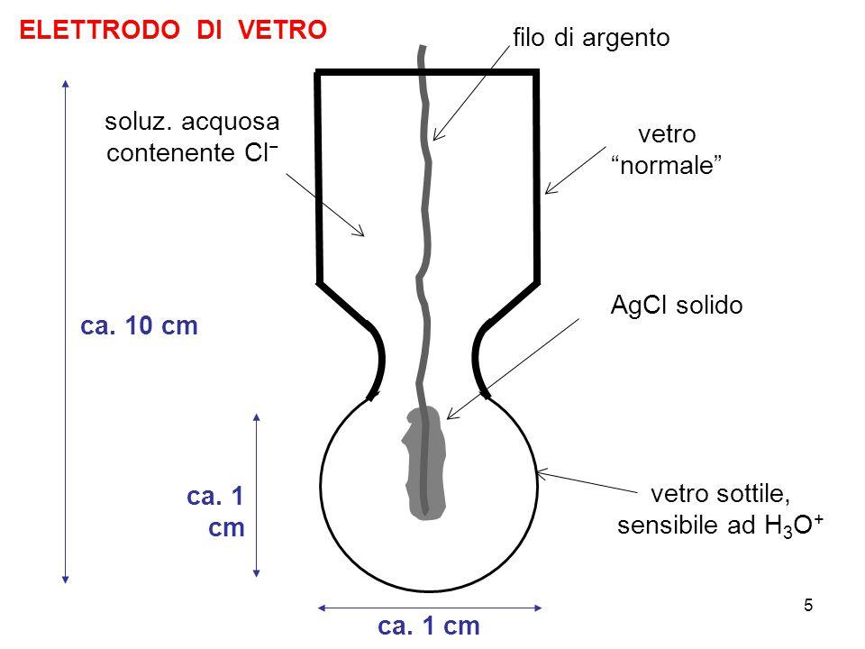 ELETTRODO DI VETRO filo di argento. soluz. acquosa. contenente Cl− vetro. normale AgCl solido.