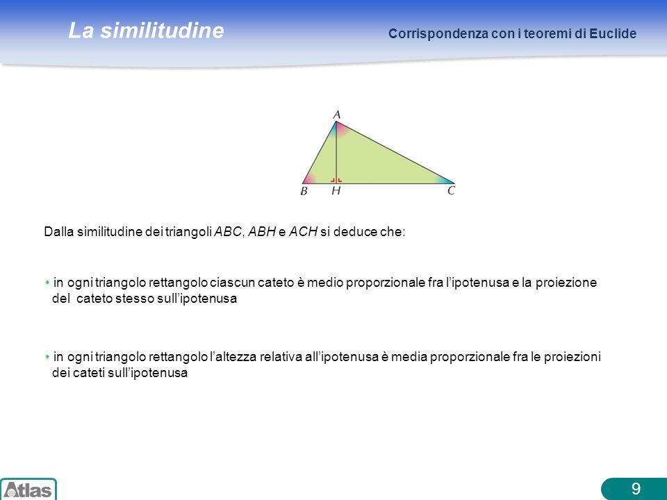 9 Corrispondenza con i teoremi di Euclide