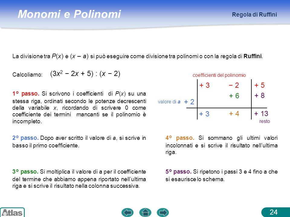 coefficienti del polinomio