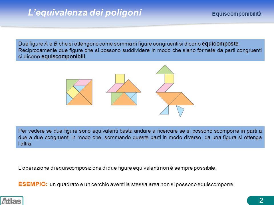 Equiscomponibilità Due figure A e B che si ottengono come somma di figure congruenti si dicono equicomposte.