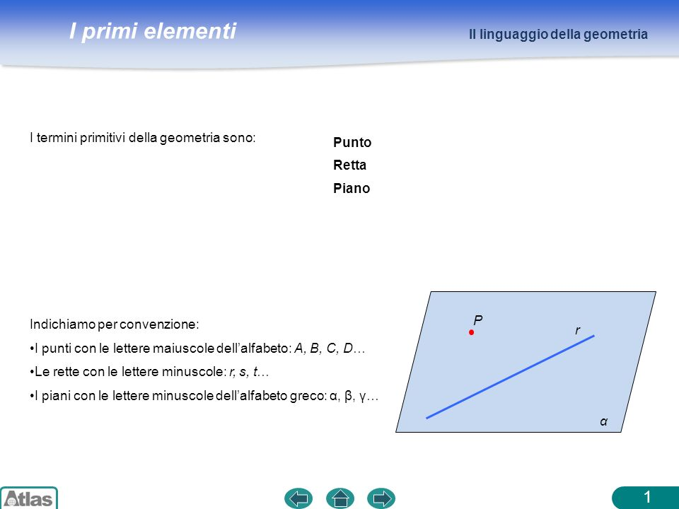 Il linguaggio della geometria
