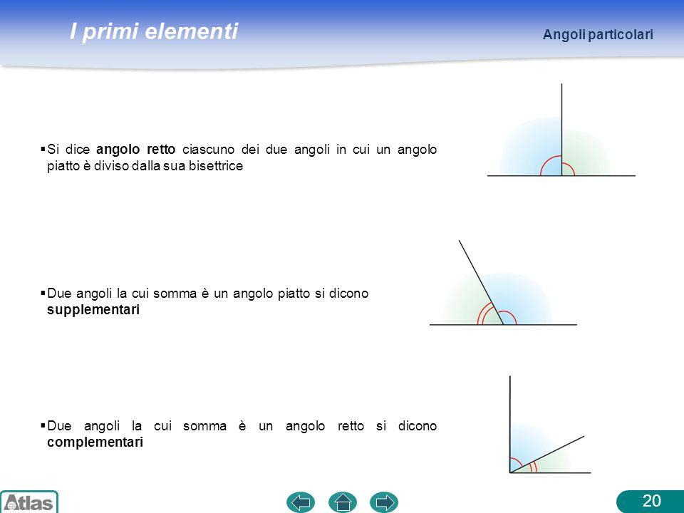 Angoli particolari Si dice angolo retto ciascuno dei due angoli in cui un angolo piatto è diviso dalla sua bisettrice.