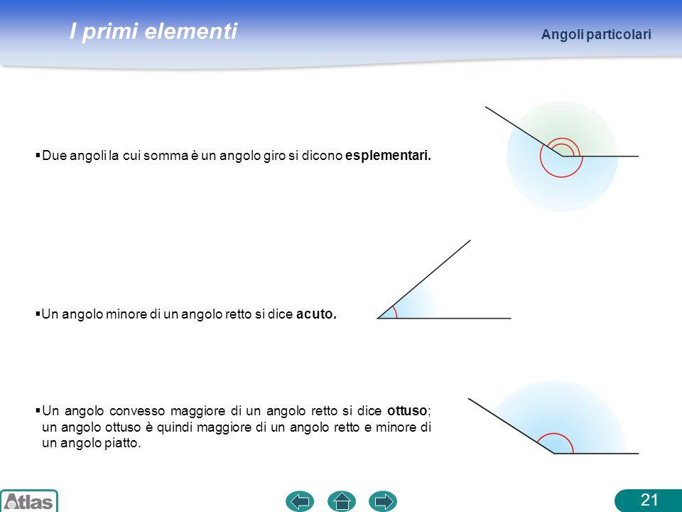 Angoli particolari Due angoli la cui somma è un angolo giro si dicono esplementari. Un angolo minore di un angolo retto si dice acuto.