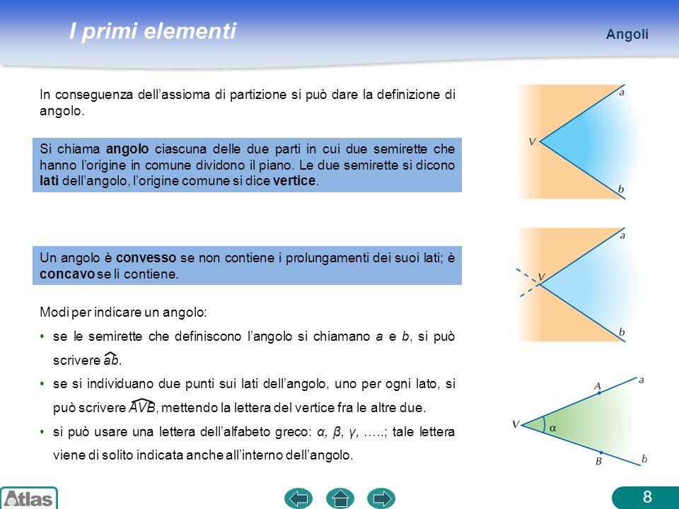Angoli In conseguenza dell'assioma di partizione si può dare la definizione di angolo.
