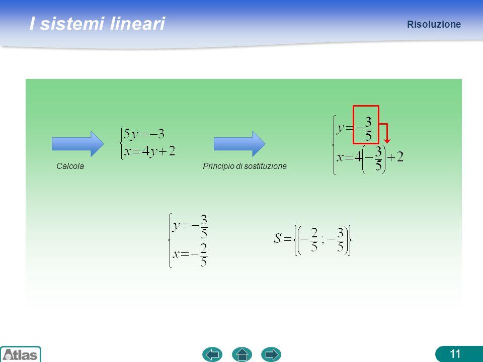 Risoluzione Calcola Principio di sostituzione