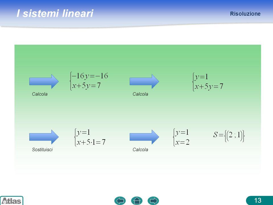 Risoluzione Calcola Calcola Sostituisci Calcola
