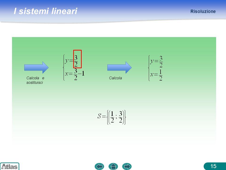 Risoluzione Calcola e sostituisci Calcola