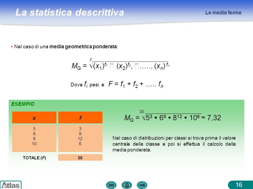 MG = √(x1)f1  (x2)f2, ….., (xn) fn