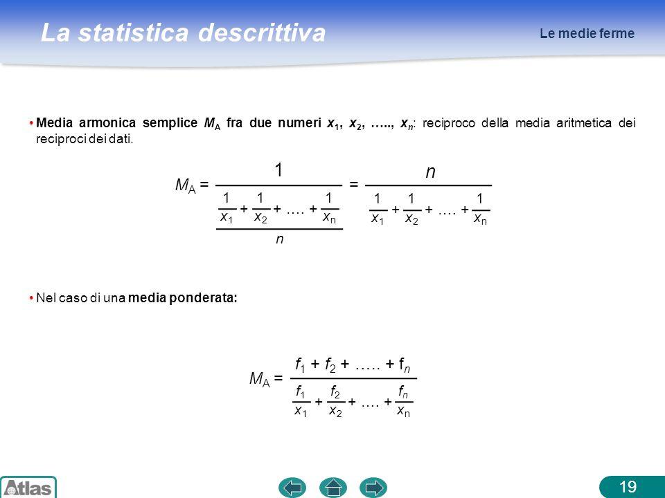 1 n MA = = f1 + f2 + ….. + fn MA = x1 x2 xn + + …. + f1 x1 f2 x2 fn xn