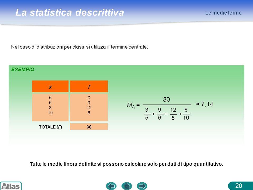 30 MA = ≈ 7,14 x f 3 5 9 6 10 + + + 12 8 Le medie ferme