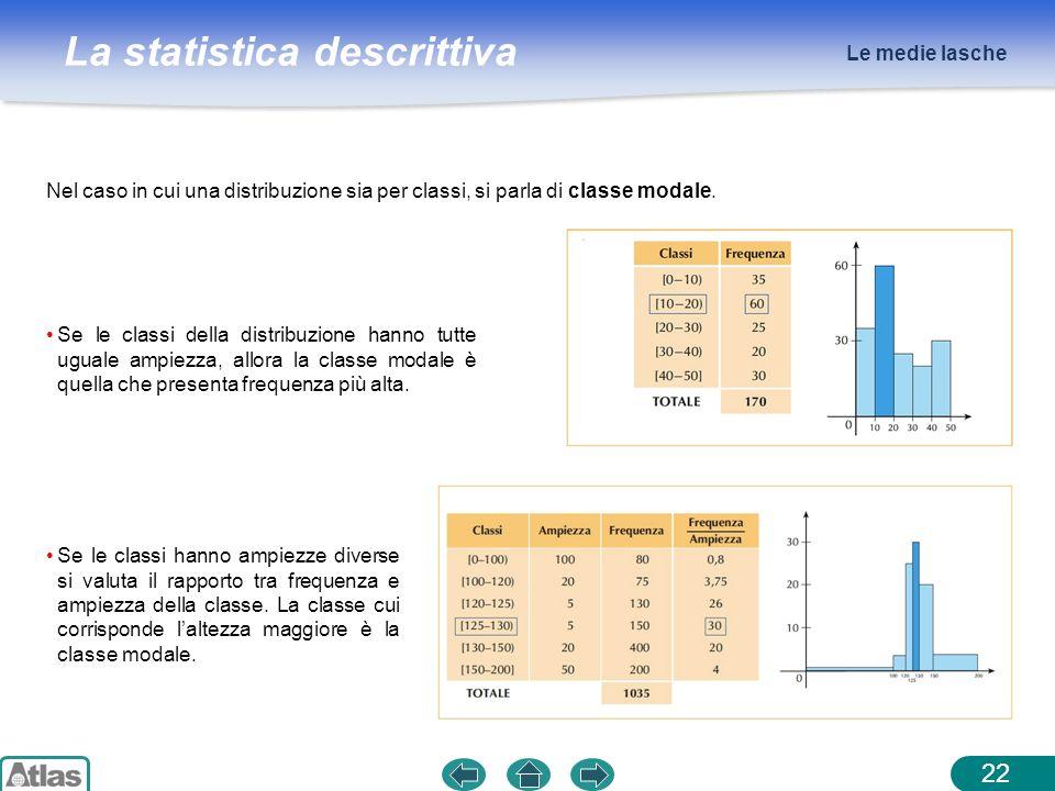 Le medie lasche Nel caso in cui una distribuzione sia per classi, si parla di classe modale.