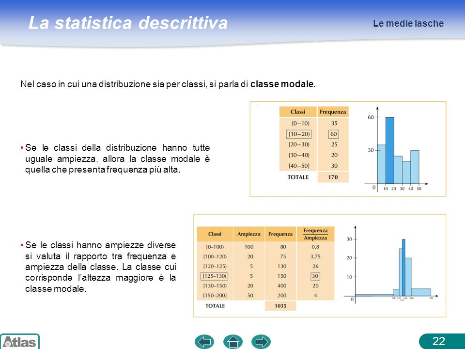 Le medie lascheNel caso in cui una distribuzione sia per classi, si parla di classe modale.