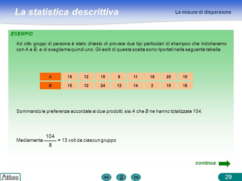 104 8 Le misure di dispersione ESEMPIO