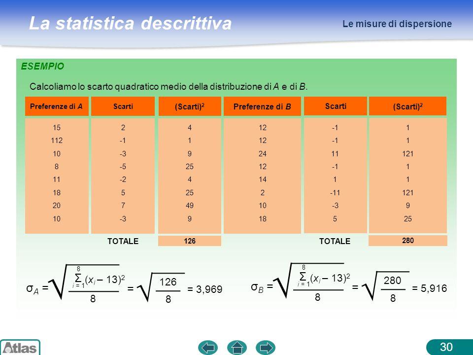 √ √ Σ Σ σA = σB = = = (xi – 13)2 (xi – 13)2 126 280 = 3,969 = 5,916 8