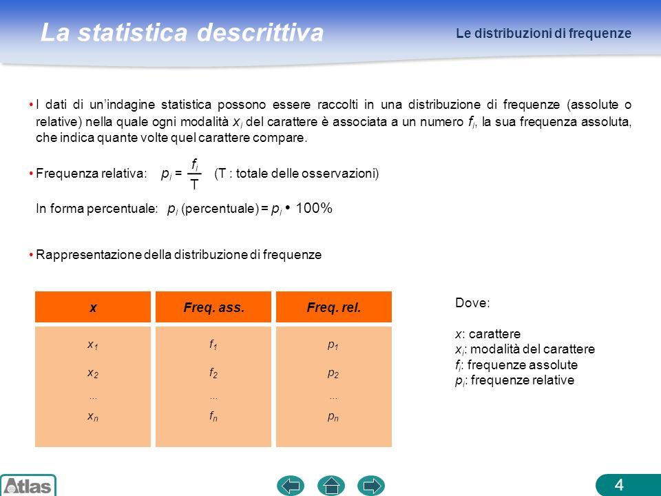 fi T Le distribuzioni di frequenze