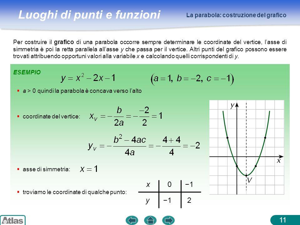 x y −1 2 La parabola: costruzione del grafico