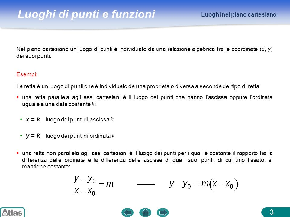 x = k luogo dei punti di ascissa k