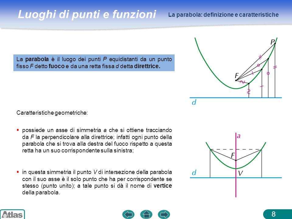La parabola: definizione e caratteristiche