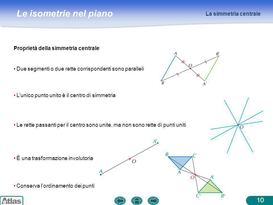 La simmetria centrale Proprietà della simmetria centrale. Due segmenti o due rette corrispondenti sono paralleli.