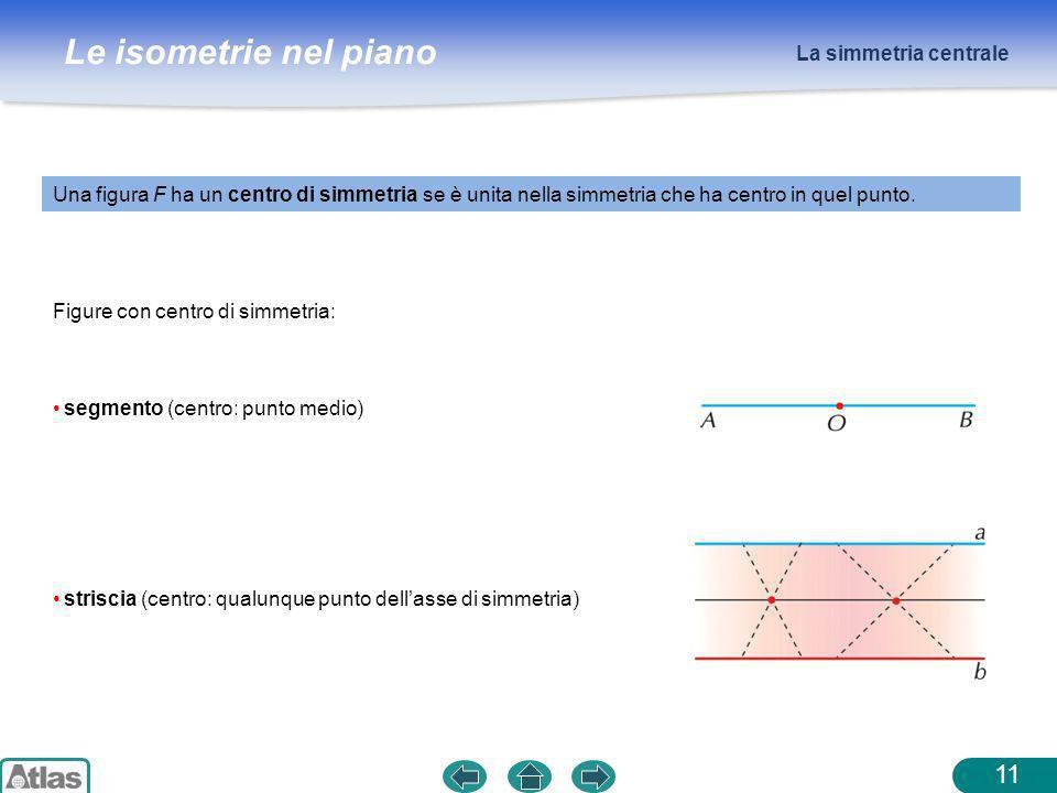 La simmetria centrale Una figura F ha un centro di simmetria se è unita nella simmetria che ha centro in quel punto.