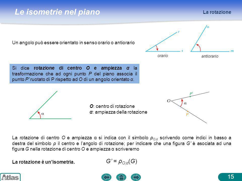G' = ρO,α(G) La rotazione