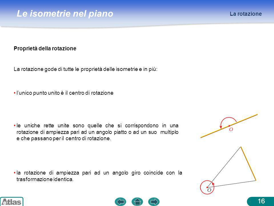La rotazione Proprietà della rotazione. La rotazione gode di tutte le proprietà delle isometrie e in più: