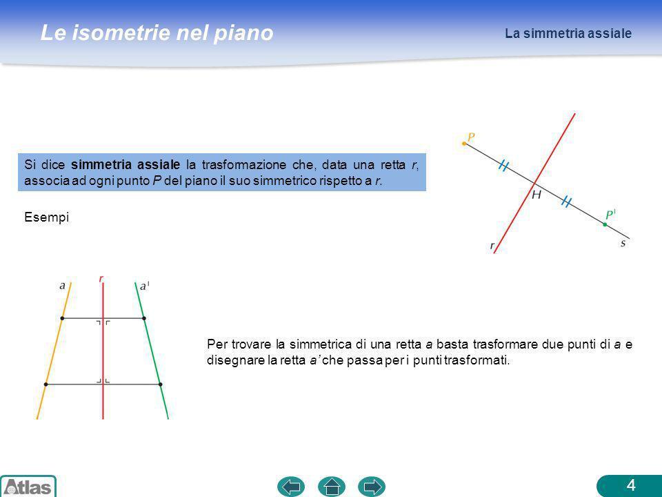 La simmetria assiale