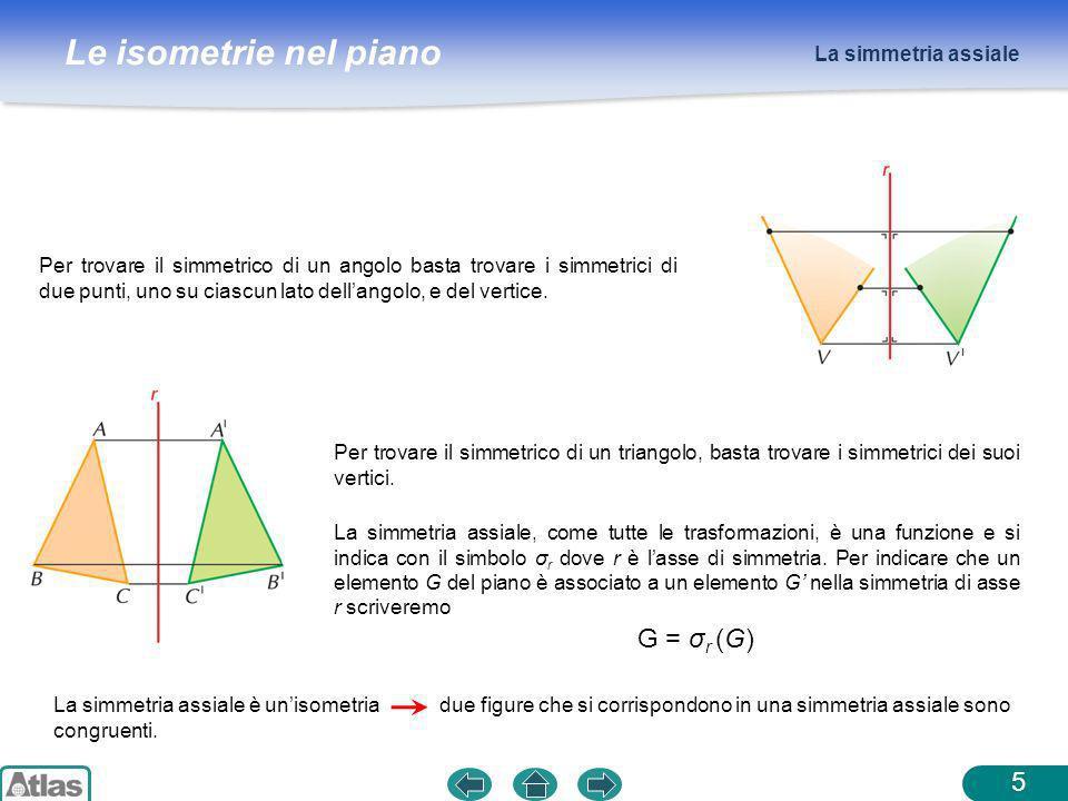 G = σr (G) La simmetria assiale