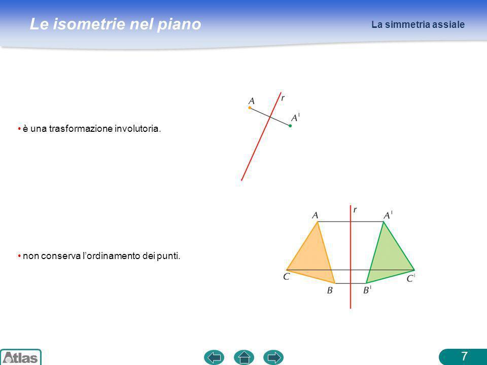 La simmetria assiale è una trasformazione involutoria. non conserva l'ordinamento dei punti.