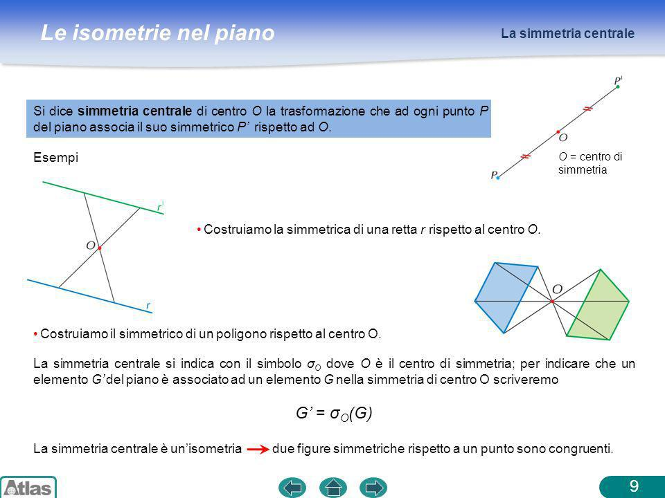G' = σO(G) La simmetria centrale
