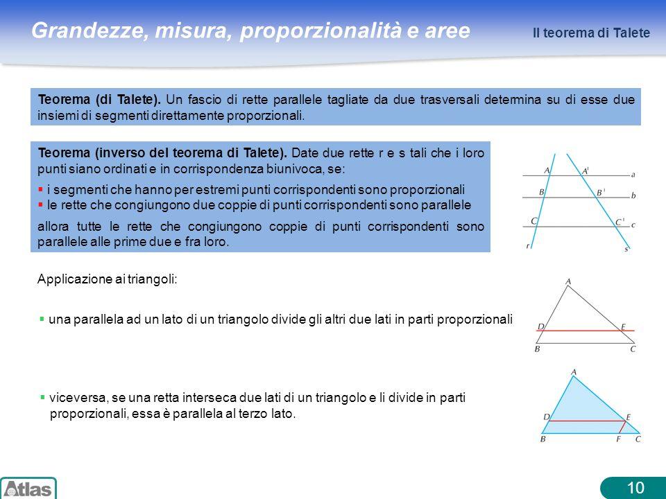 Il teorema di Talete