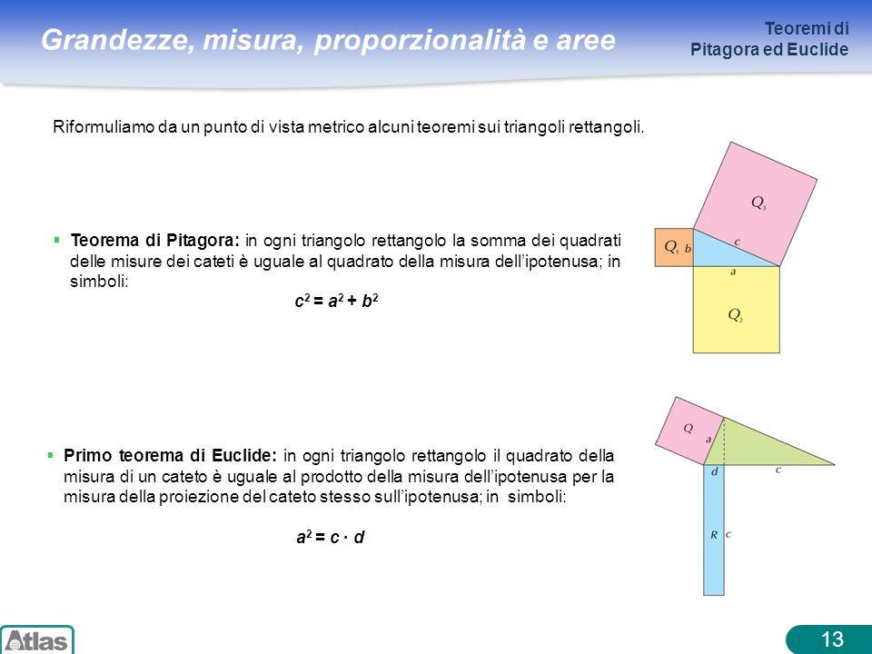 13 Teoremi di Pitagora ed Euclide
