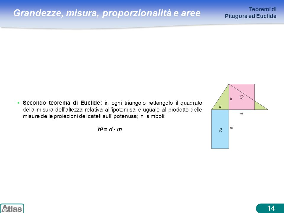 14 Teoremi di Pitagora ed Euclide