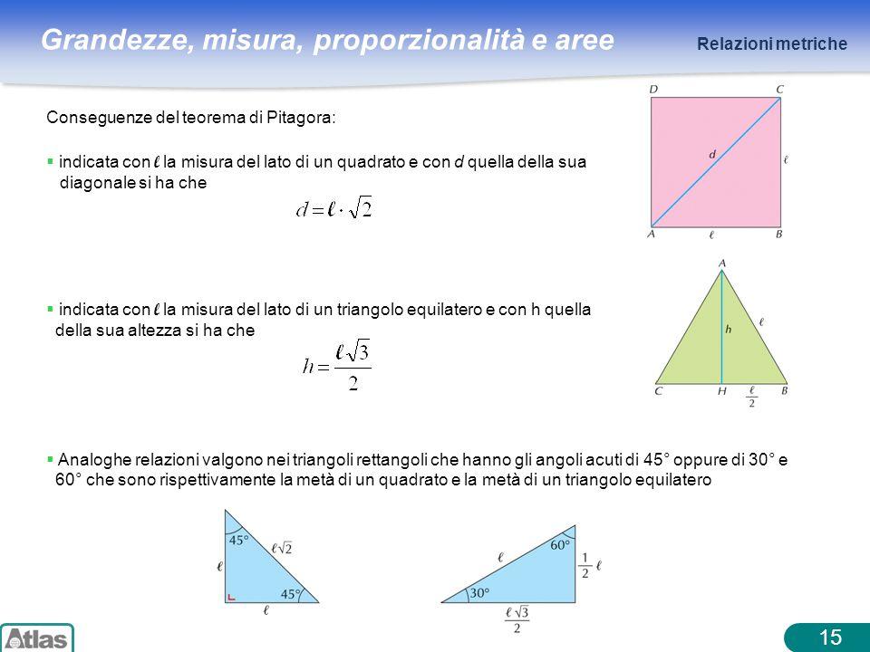 15 Relazioni metriche Conseguenze del teorema di Pitagora: