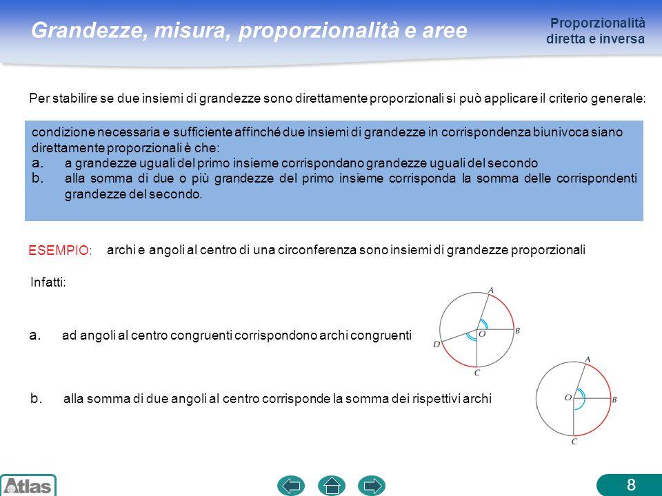 8 Proporzionalità diretta e inversa