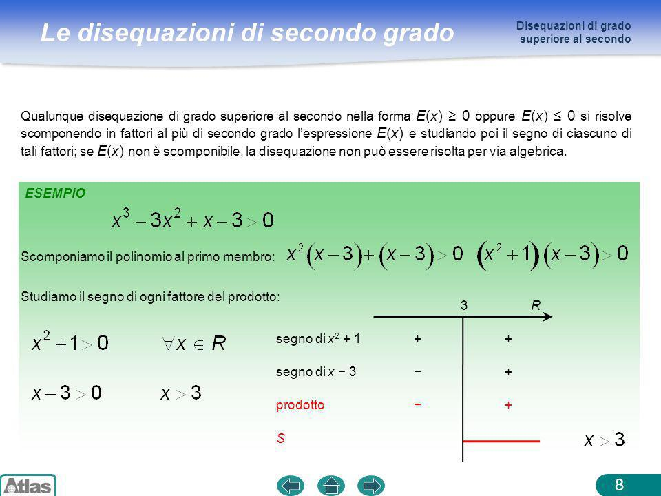 Scomponiamo il polinomio al primo membro: