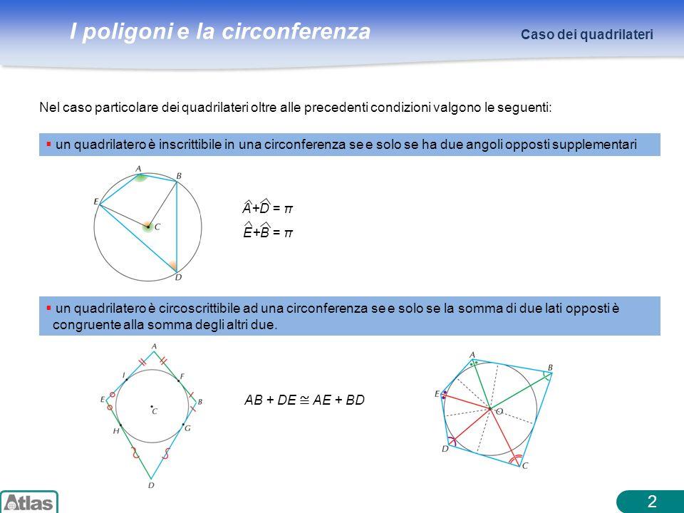 Caso dei quadrilateri Nel caso particolare dei quadrilateri oltre alle precedenti condizioni valgono le seguenti: