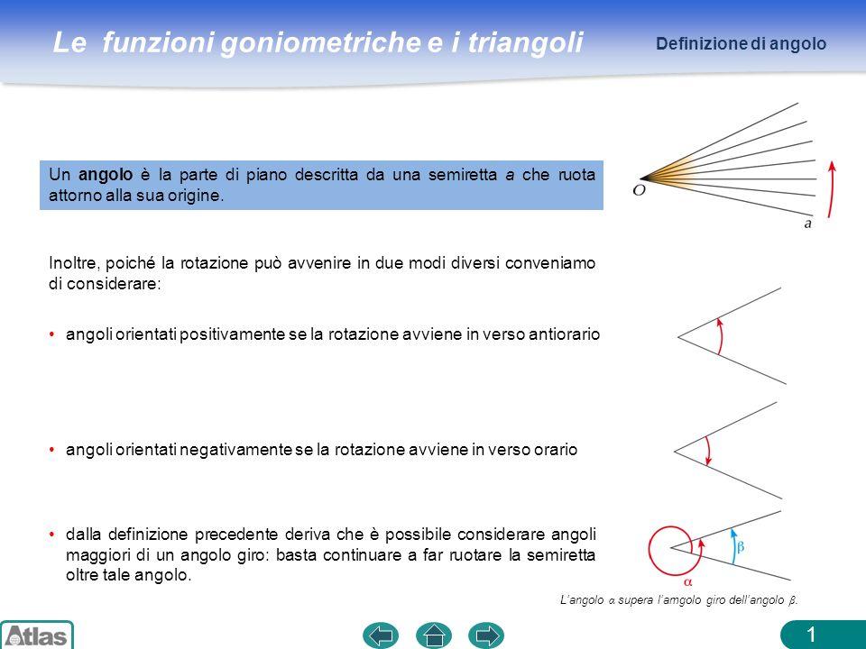angoli orientati negativamente se la rotazione avviene in verso orario