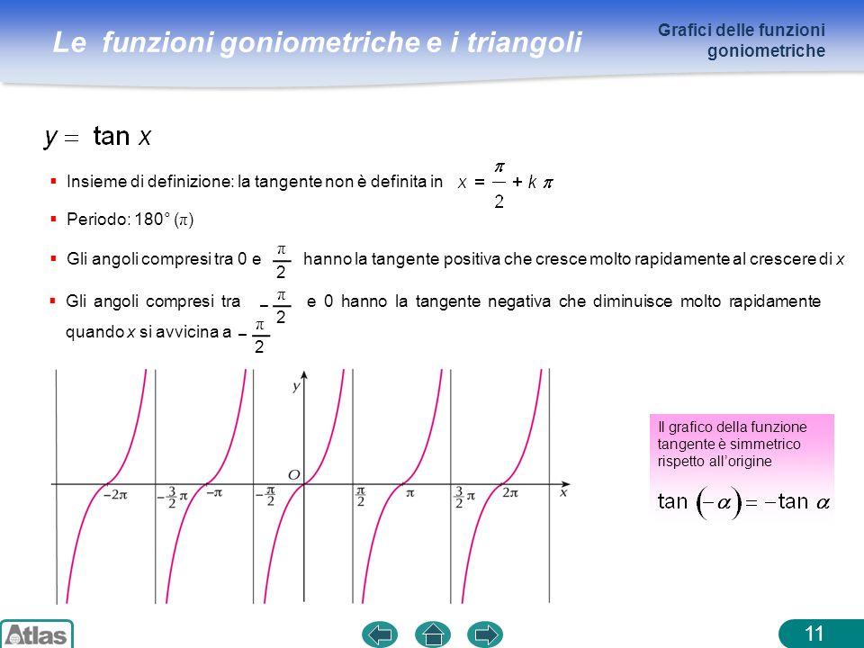 Grafici delle funzioni goniometriche