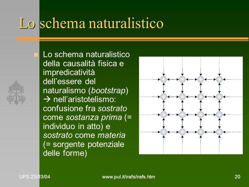 Lo schema naturalistico