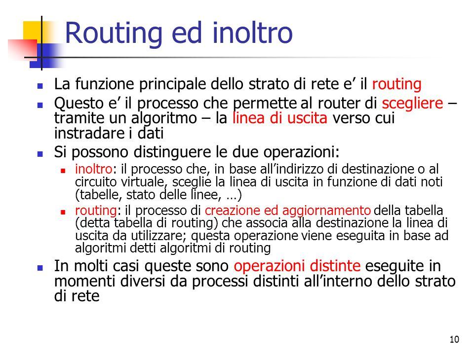 Routing ed inoltro La funzione principale dello strato di rete e' il routing.